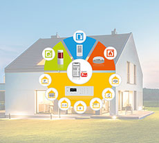 Composing Smart-Home mit Haus